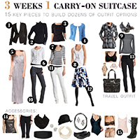 3 Weeks 1 Carry-On Suitcase